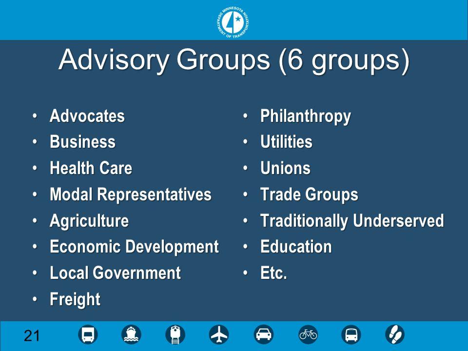 Advisory Groups (6 groups) Advocates Advocates Business Business Health Care Health Care Modal Representatives Modal Representatives Agriculture Agric