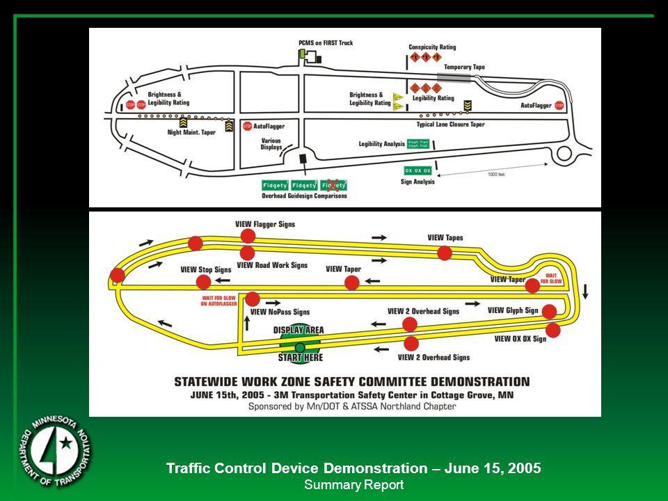 Traffic Control Device Demonstration – June 15, 2005 Summary Report