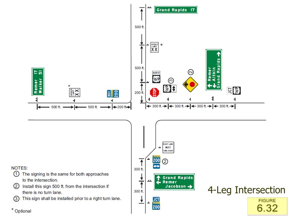 Office of Traffic, Safety, and Operations 26 Application Guidelines – Guide Signs 4-Leg Intersection