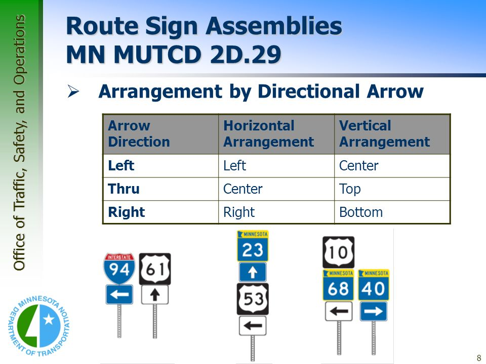 Office of Traffic, Safety, and Operations 8 Application Guidelines – Guide Signs Route Sign Assemblies MN MUTCD 2D.29 Arrangement by Directional Arrow