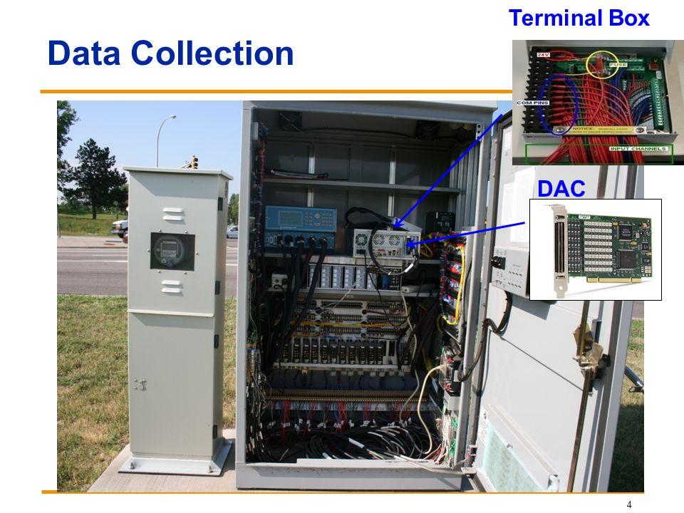 4 Terminal Box DAC Data Collection