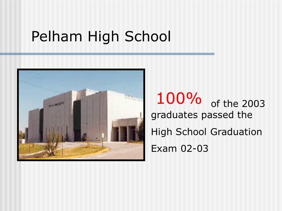 Pelham High School of the 2003 graduates passed the High School Graduation Exam 02-03 100%
