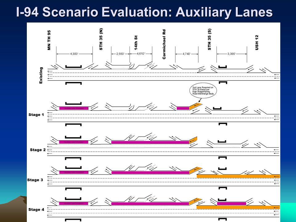 I-94 Scenario Evaluation: Auxiliary Lanes