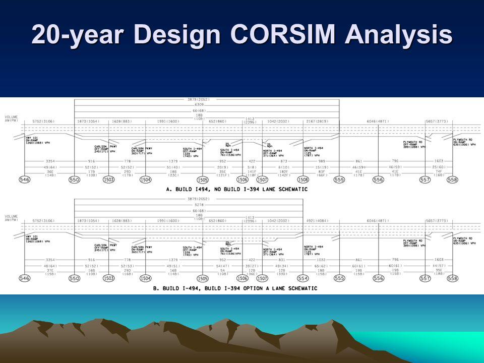 20-year Design CORSIM Analysis
