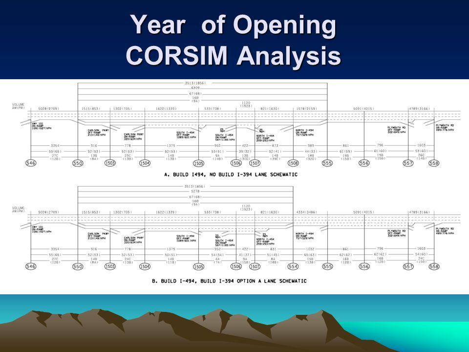 Year of Opening CORSIM Analysis