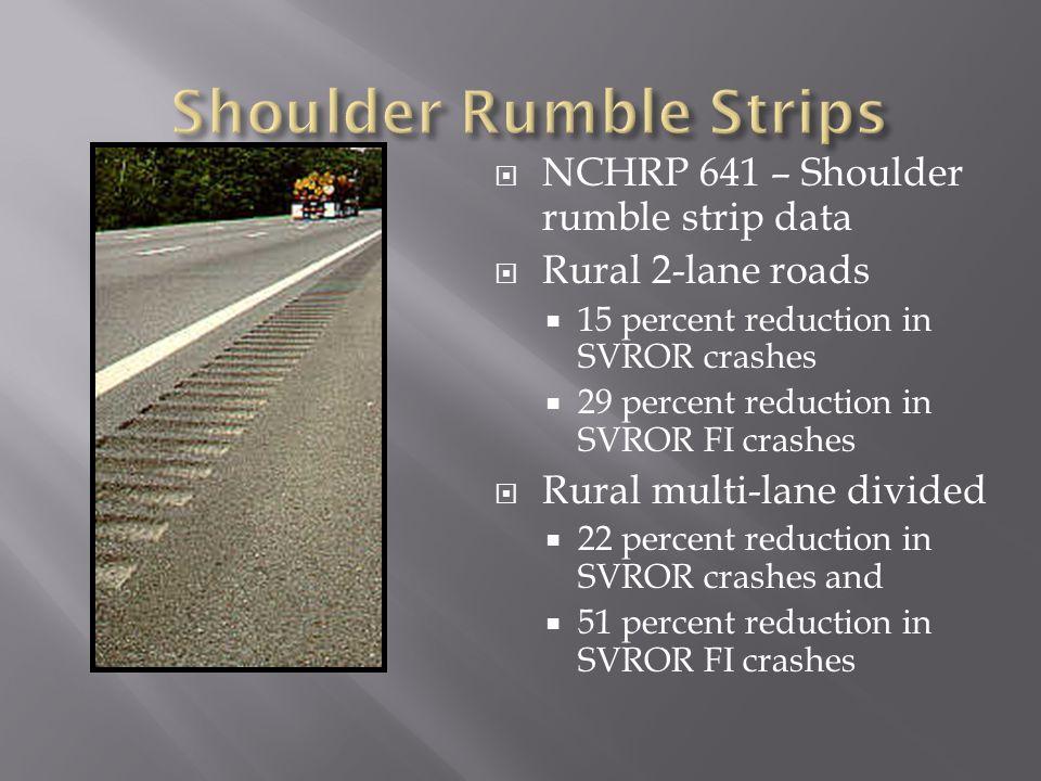 NCHRP 641 – Shoulder rumble strip data Rural 2-lane roads 15 percent reduction in SVROR crashes 29 percent reduction in SVROR FI crashes Rural multi-l