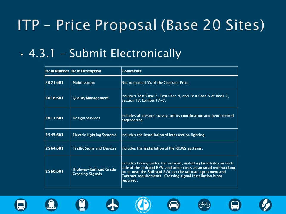 4.3.1 – Submit Electronically Item NumberItem DescriptionComments 2021.601 MobilizationNot to exceed 5% of the Contract Price.