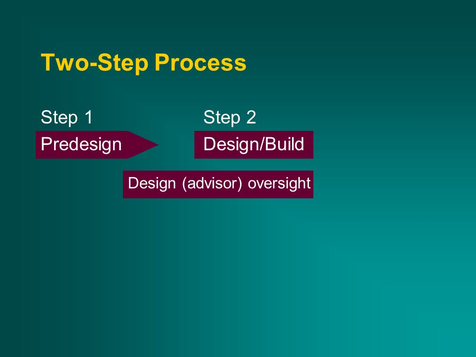 Two-Step Process Step 1 Predesign Step 2 Design/Build Design (advisor) oversight