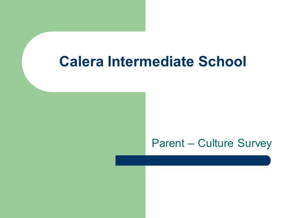 Calera Intermediate School Parent – Culture Survey