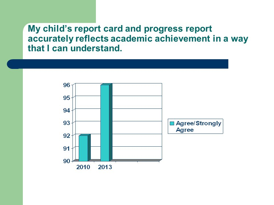 My childs report card and progress report accurately reflects academic achievement in a way that I can understand.