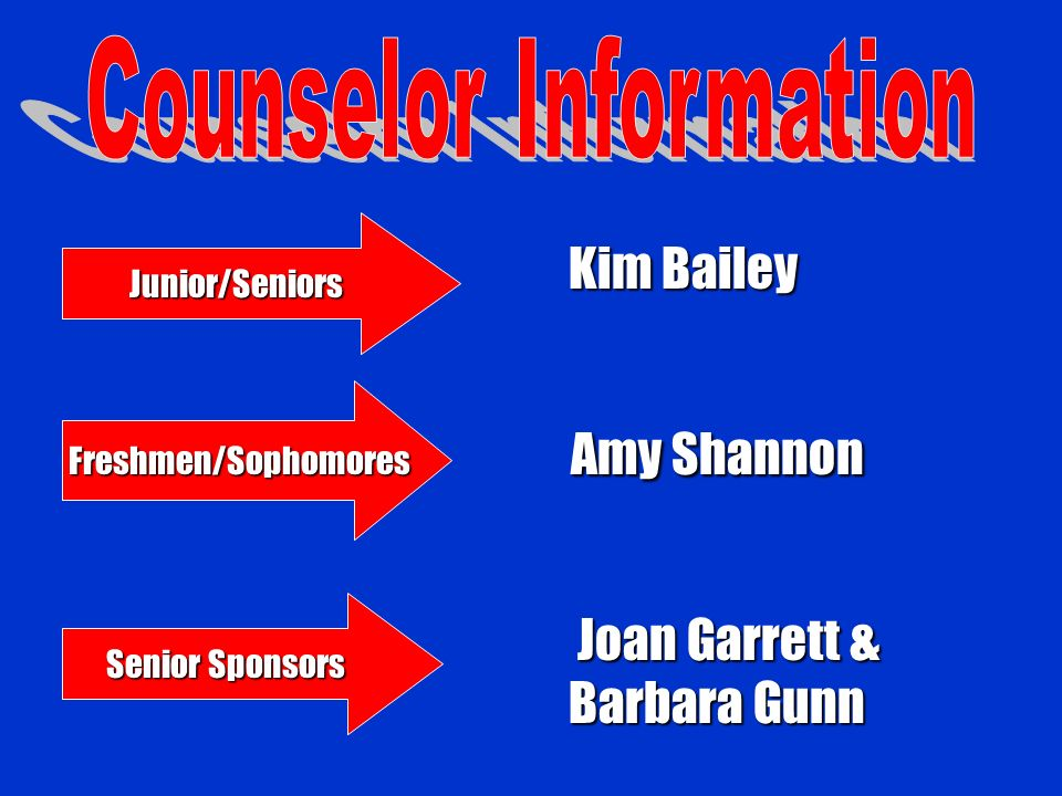 Junior/Seniors Junior/Seniors Freshmen/Sophomores Kim Bailey Amy Shannon Joan Garrett & Barbara Gunn Joan Garrett & Barbara Gunn Senior Sponsors