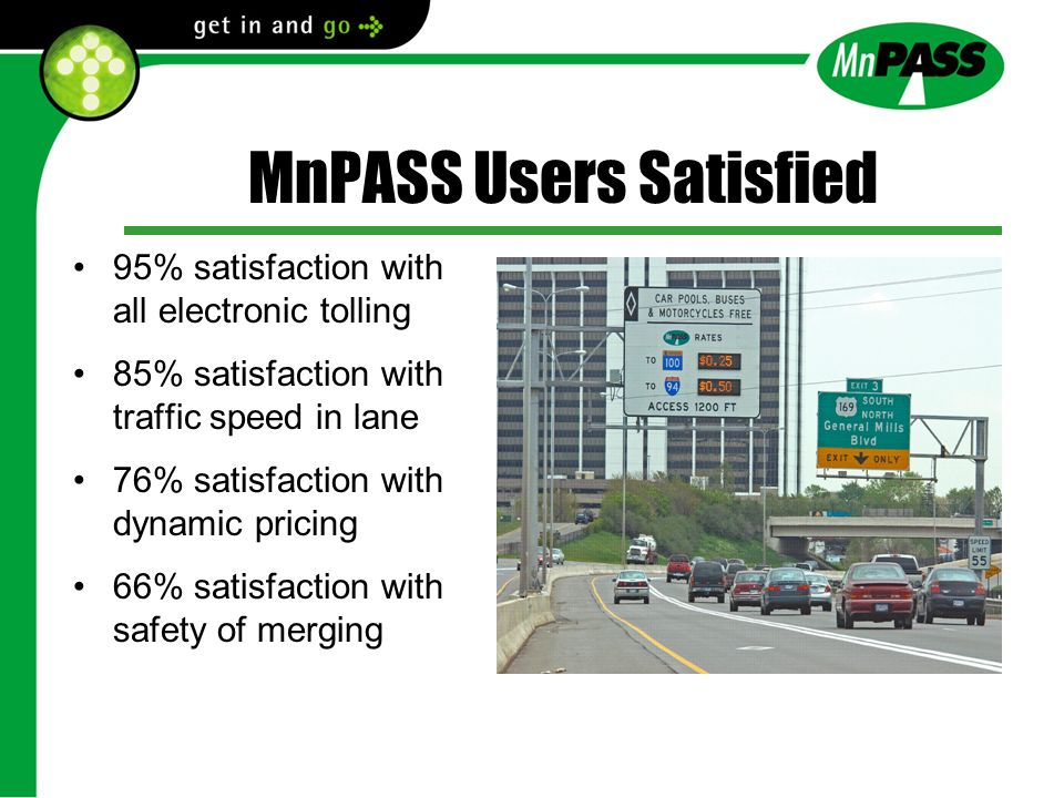 MnPASS Users Satisfied 95% satisfaction with all electronic tolling 85% satisfaction with traffic speed in lane 76% satisfaction with dynamic pricing 66% satisfaction with safety of merging