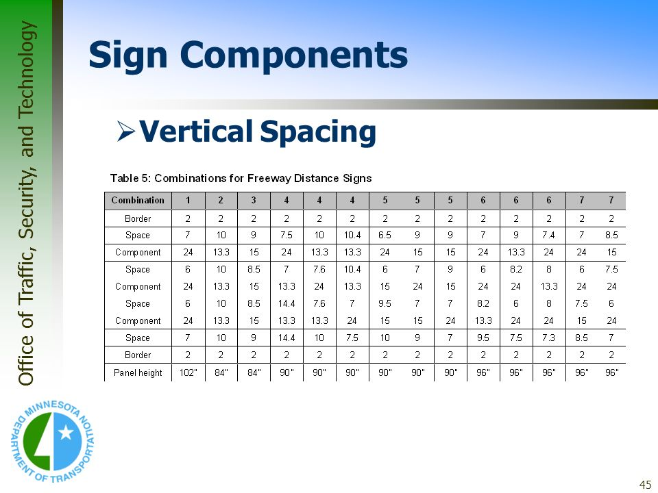 Office of Traffic, Security, and Technology 45 Vertical Spacing Sign Components
