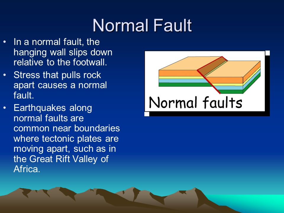 Normal Fault In a normal fault, the hanging wall slips down relative to the footwall. Stress that pulls rock apart causes a normal fault. Earthquakes