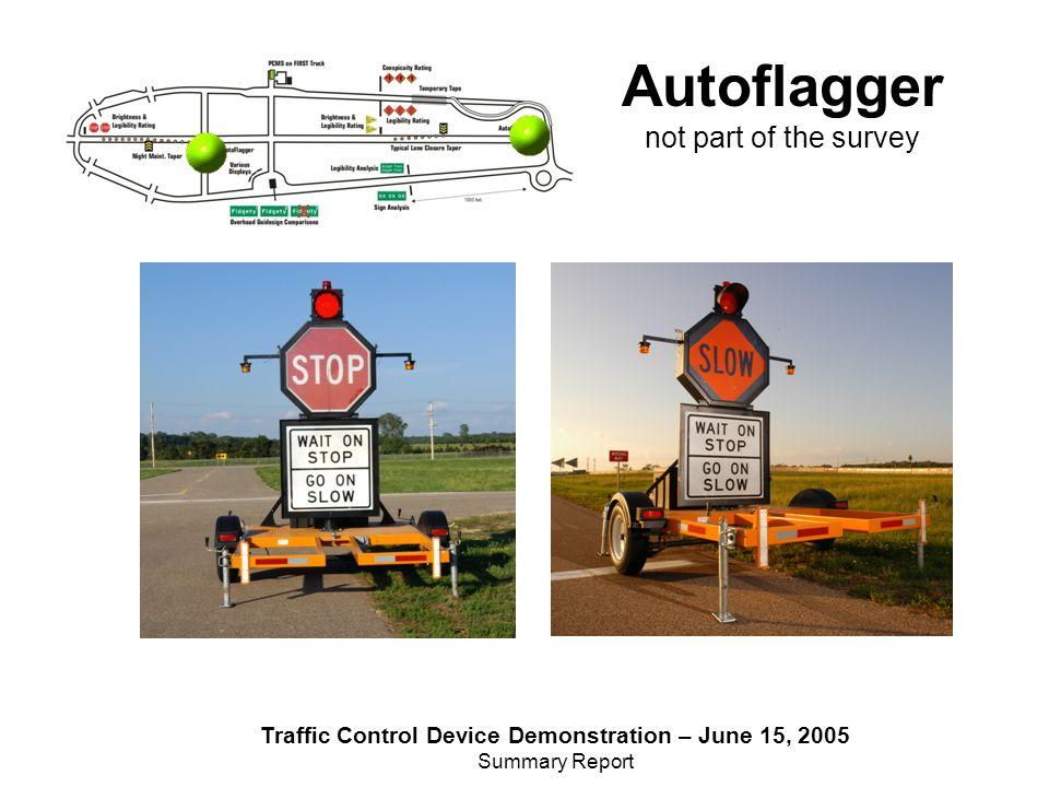 Traffic Control Device Demonstration – June 15, 2005 Summary Report Daytime top half –Brightness 98% –Legibility 93% Nighttime top half –Brightness 94% –Legibility 90% No Passing Sign