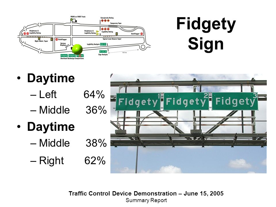 Traffic Control Device Demonstration – June 15, 2005 Summary Report Various Displays