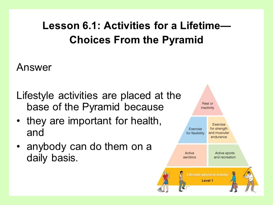 Answer Lifestyle activities are placed at the base of the Pyramid because they are important for health, and anybody can do them on a daily basis.