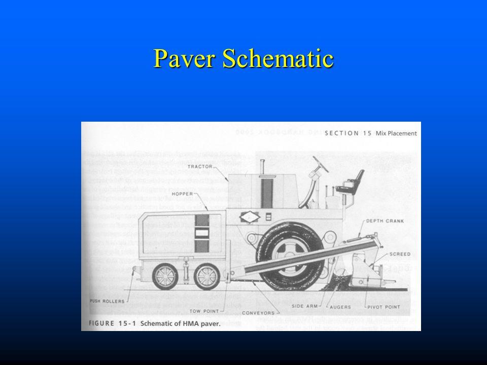 Paver Schematic