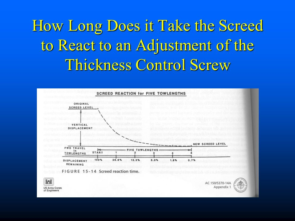 How Long Does it Take the Screed to React to an Adjustment of the Thickness Control Screw
