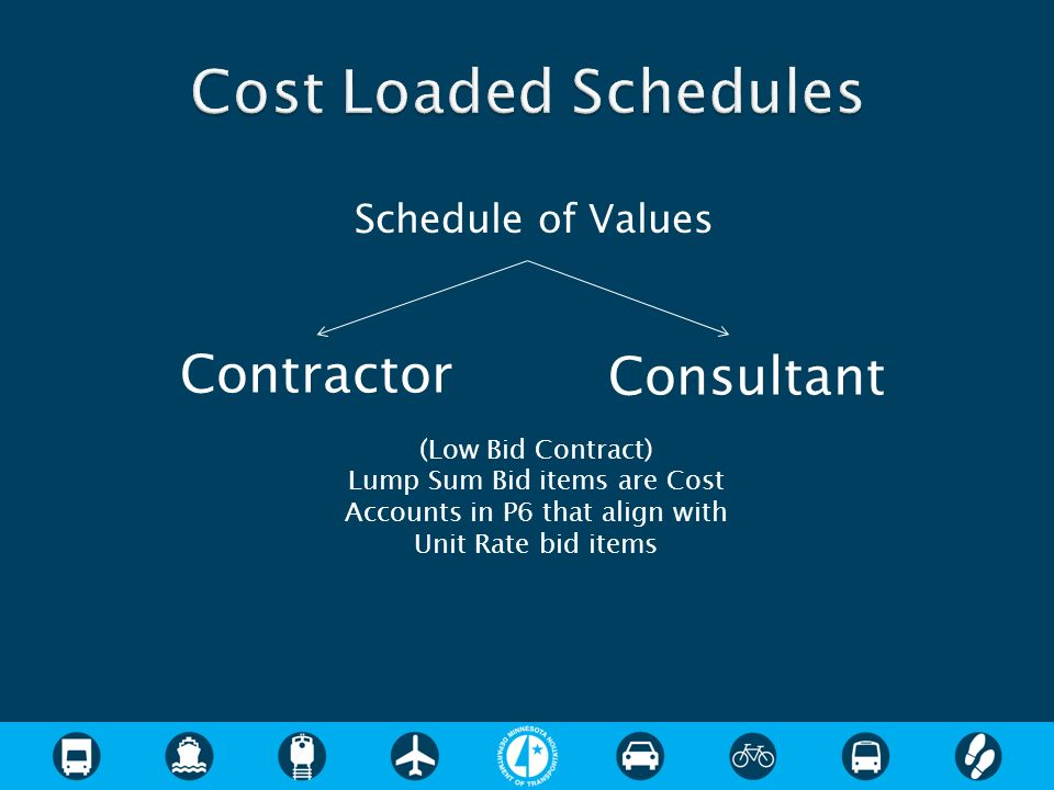 Schedule of Values Contractor Consultant Challenges Faced Weve Never Done This Before ($14.2M QBS) Office of Audit/Validation of Costs Creating Negotiated Work Packages from RFP Schedule Was a Learning Curve for Consultant