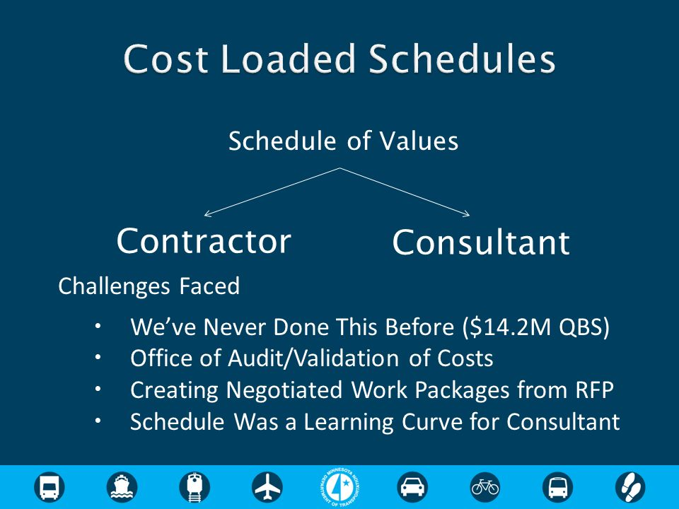 Schedule of Values Contractor Consultant Challenges Faced Weve Never Done This Before ($14.2M QBS) Office of Audit/Validation of Costs Creating Negoti