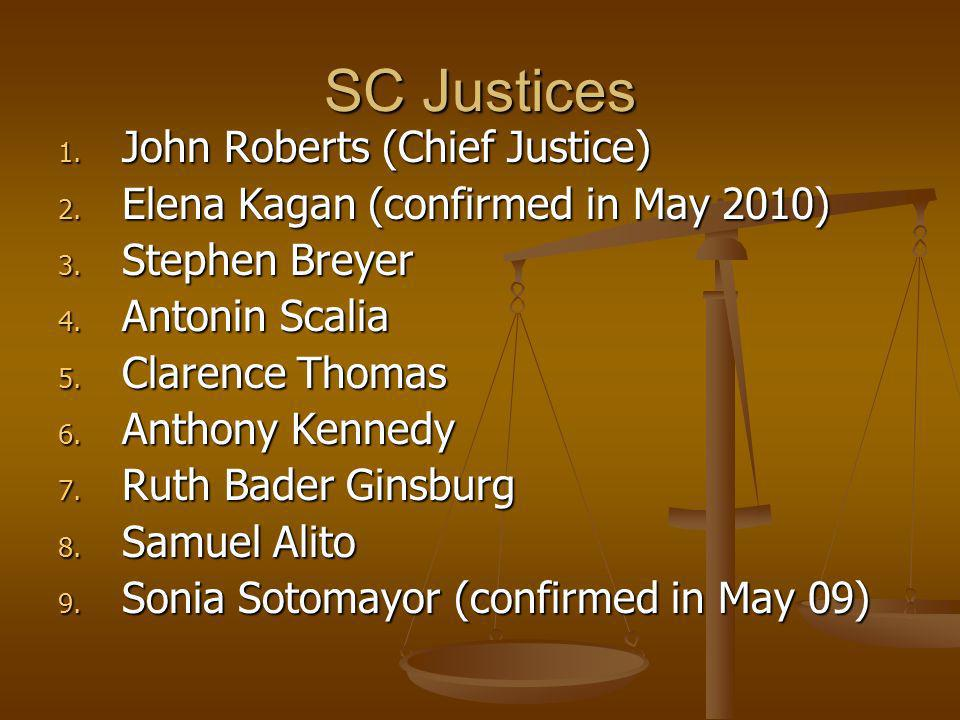 SC Justices 1. John Roberts (Chief Justice) 2. Elena Kagan (confirmed in May 2010) 3. Stephen Breyer 4. Antonin Scalia 5. Clarence Thomas 6. Anthony K