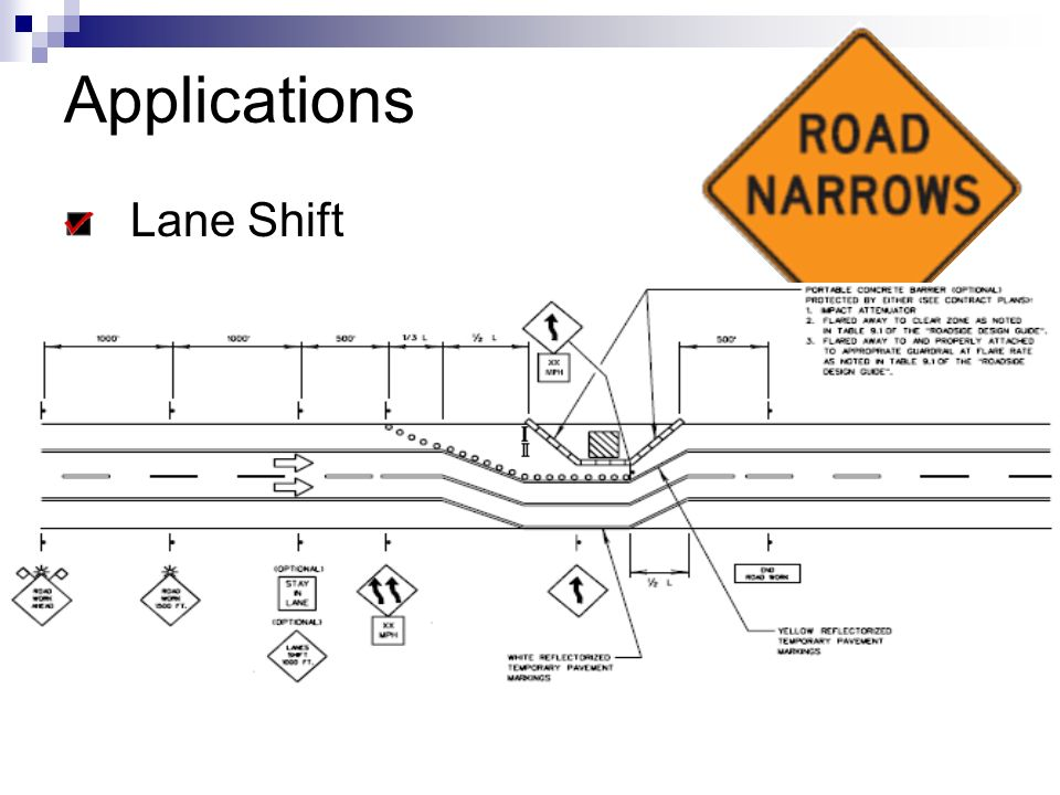 Applications Lane Shift