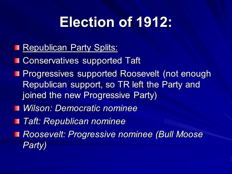 Election of 1912: Republican Party Splits: Conservatives supported Taft Progressives supported Roosevelt (not enough Republican support, so TR left th