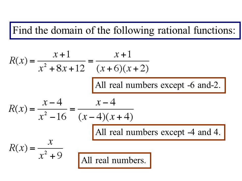 Find the domain of the following rational functions: All real numbers except -6 and-2.