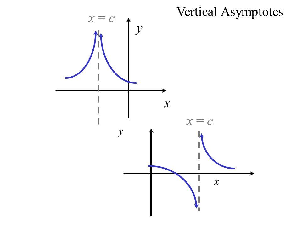 x = c y x y x Vertical Asymptotes