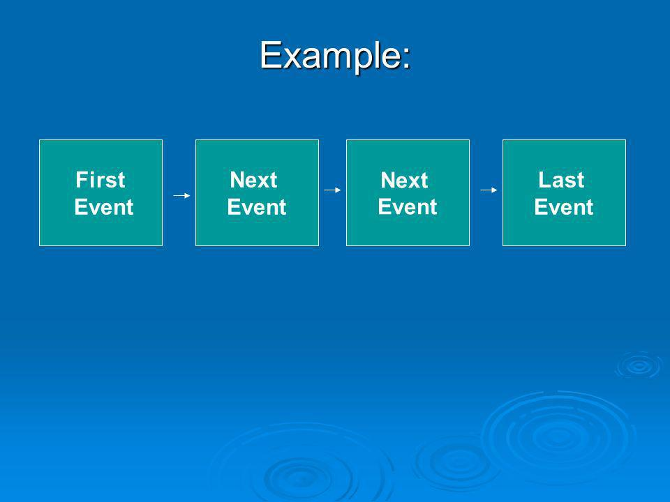Example: First Event Next Event Next Event Last Event