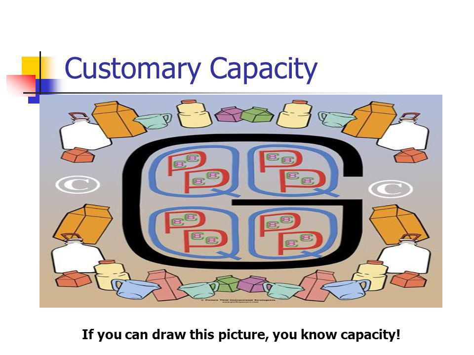 Customary Capacity If you can draw this picture, you know capacity!