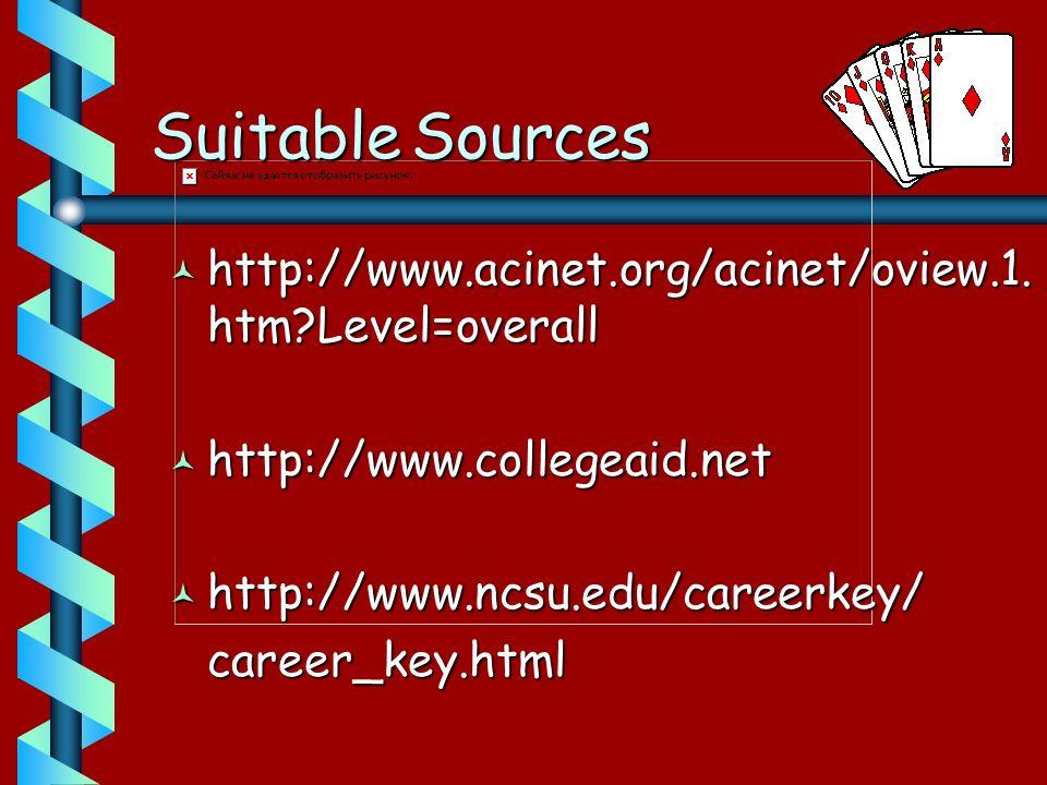 Suitable Sources © http://www.acinet.org/acinet/oview.1. htm?Level=overall © http://www.collegeaid.net © http://www.ncsu.edu/careerkey/ career_key.htm
