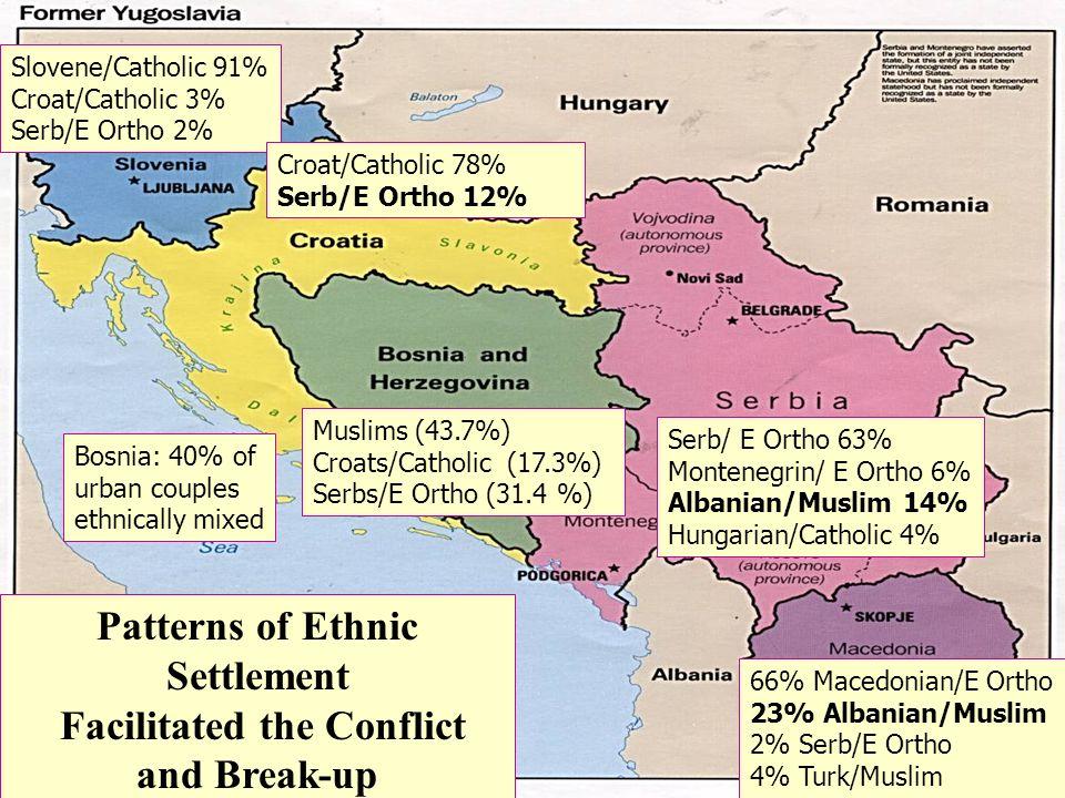 Autonomous Provinces in Yugoslavia Vojvodina Hungarian and Catholic majority Kosovo Albanian and Muslim majority (90%)