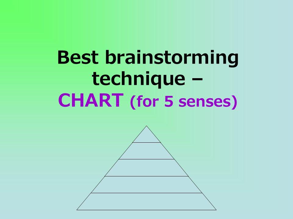 Best brainstorming technique – CHART (for 5 senses)