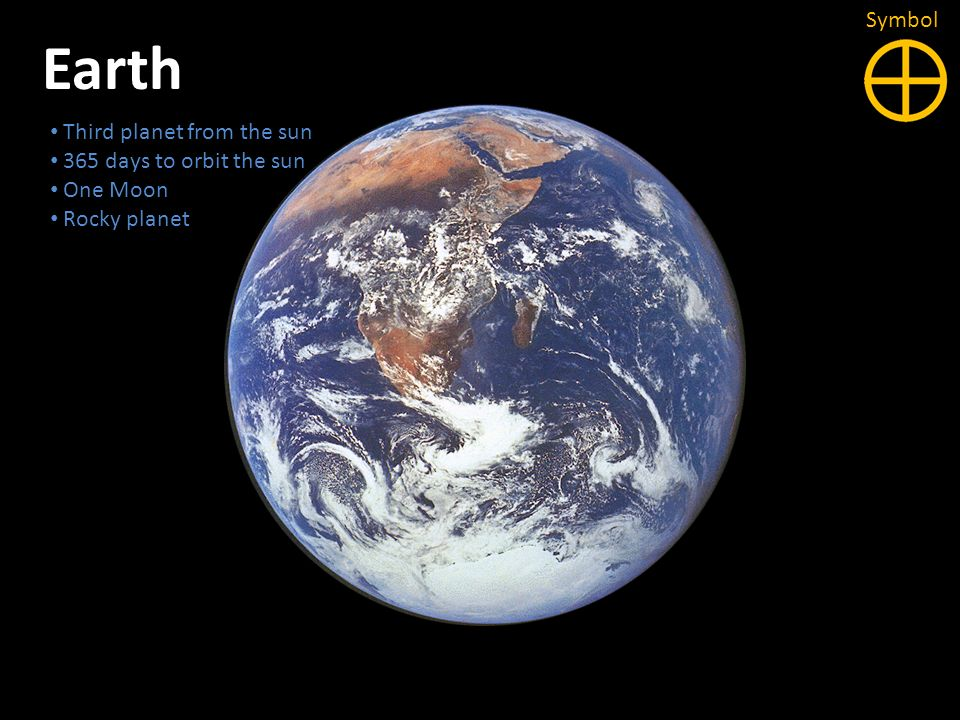 Earth Third planet from the sun 365 days to orbit the sun One Moon Rocky planet Symbol