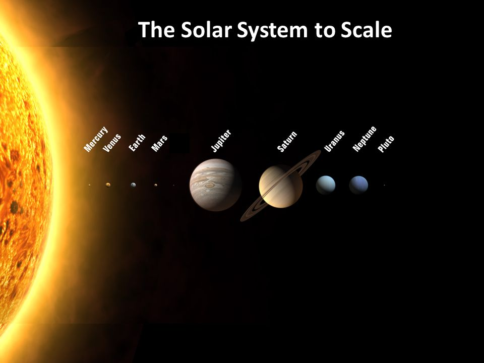 The Solar System to Scale