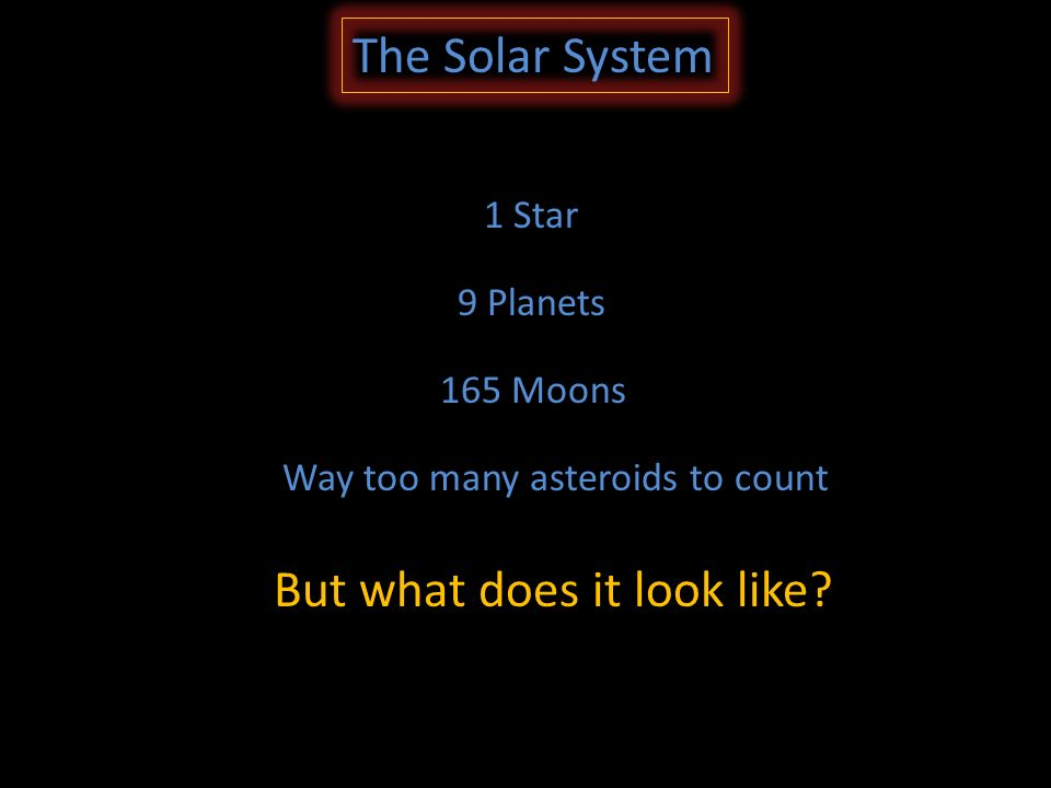 The Solar System Is this how it really looks?