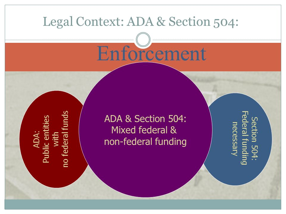 Legal Context: ADA & Section 504: ADA: Public entities with no federal funds Section 504: Federal funding necessary ADA & Section 504: Mixed federal &
