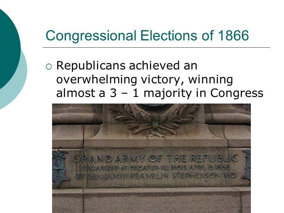 Congressional Elections of 1866 Republicans achieved an overwhelming victory, winning almost a 3 – 1 majority in Congress