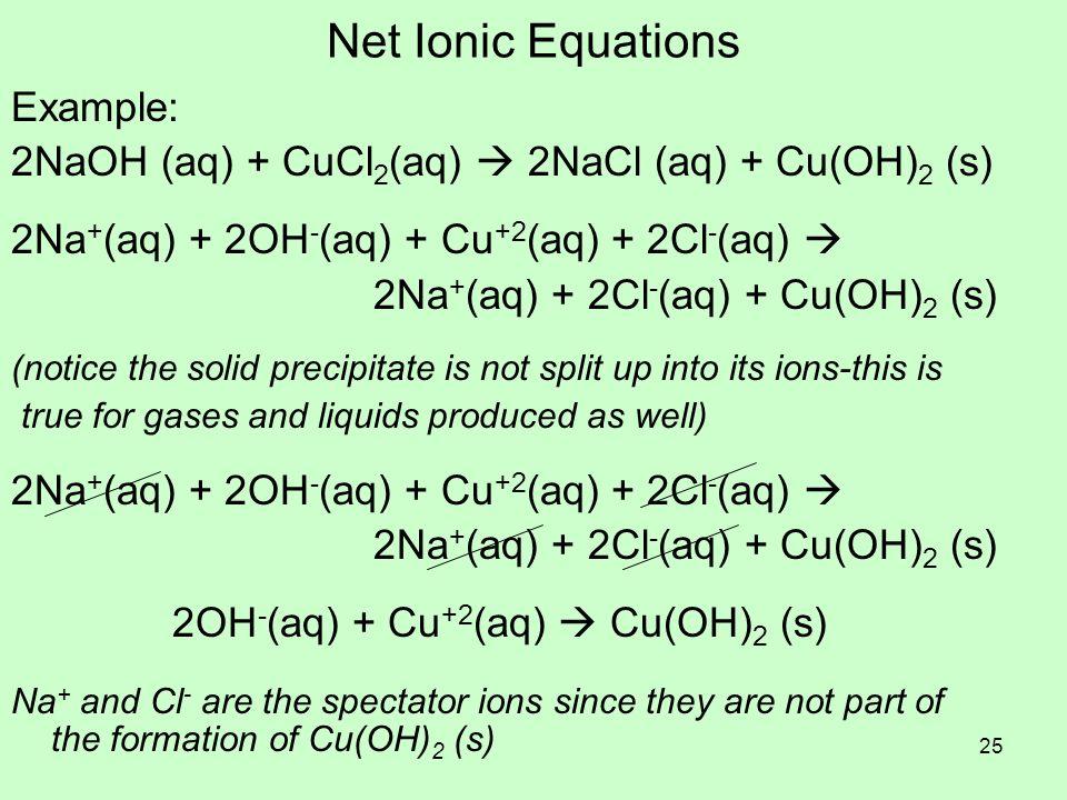 Net Ionic Equations Example: 2NaOH (aq) + CuCl 2 (aq) 2NaCl (aq) + Cu(OH) 2 (s) 2Na + (aq) + 2OH - (aq) + Cu +2 (aq) + 2Cl - (aq) 2Na + (aq) + 2Cl - (