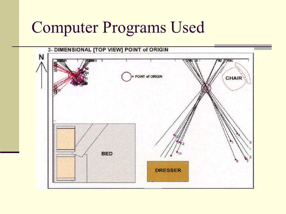 Computer Programs Used