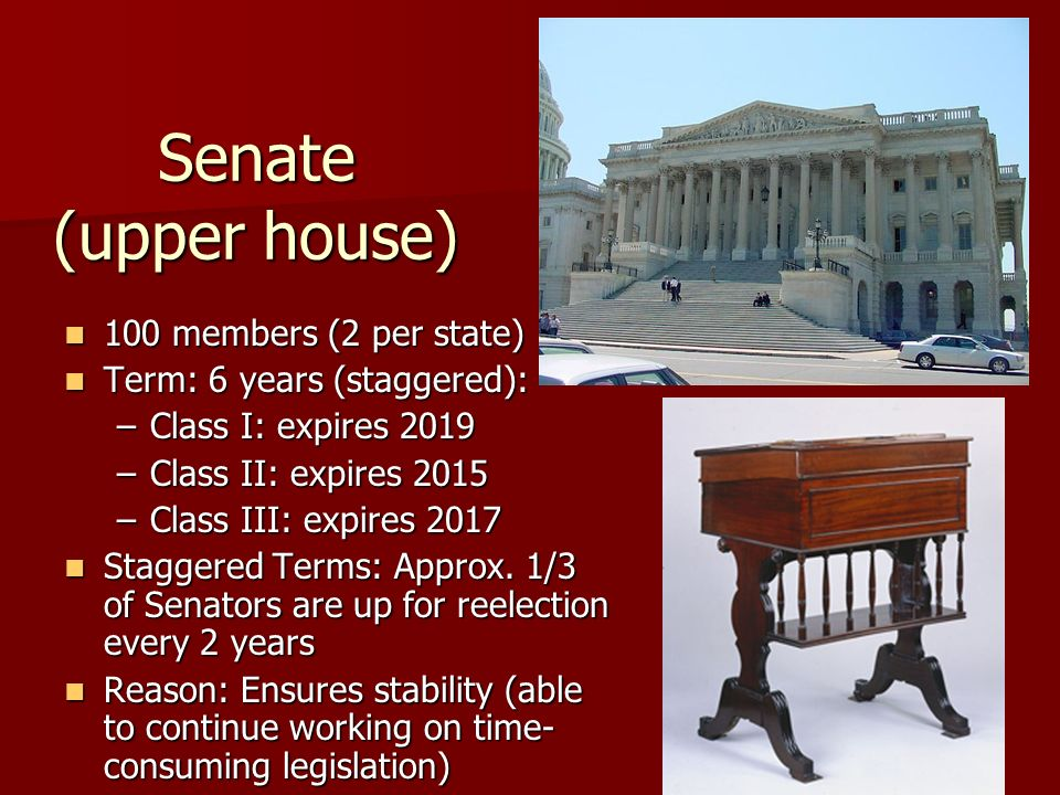 Senate (upper house) 100 members (2 per state) 100 members (2 per state) Term: 6 years (staggered): Term: 6 years (staggered): –Class I: expires 2019 –Class II: expires 2015 –Class III: expires 2017 Staggered Terms: Approx.