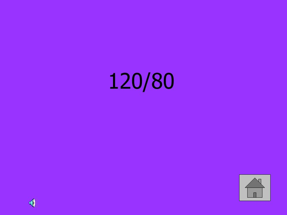 120/80