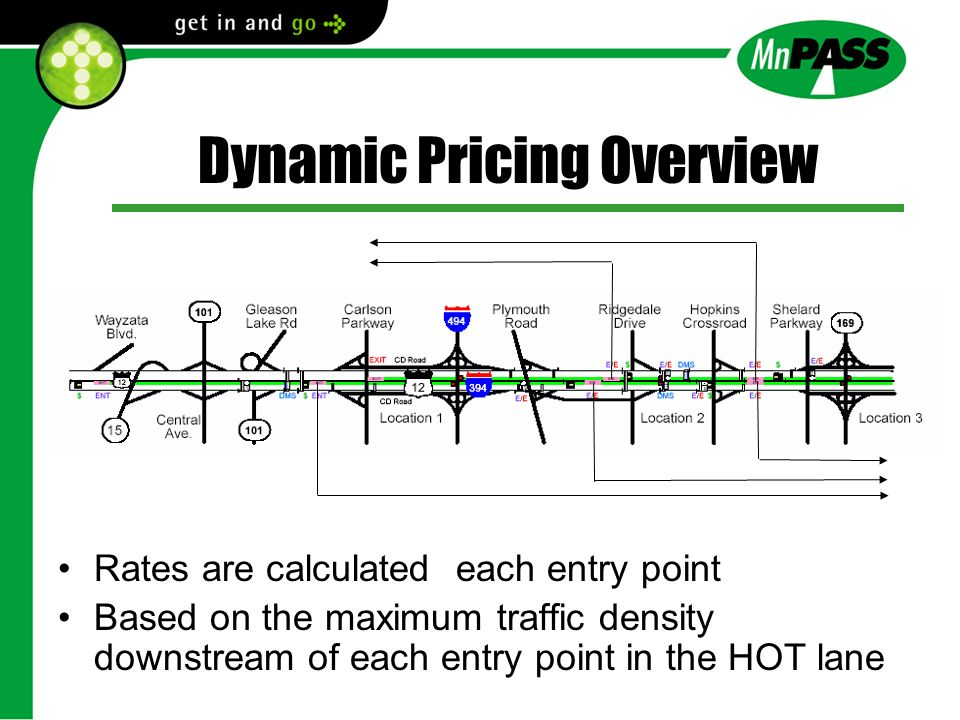 Adjust the rate calculation interval such that rapidly changing traffic conditions can be measured Raise the toll rate as traffic increases in order to control the LOS Allow the toll rate change to reflect the rate of change in traffic density Avoid large toll rate changes in a single rate calculation interval Managing Traffic