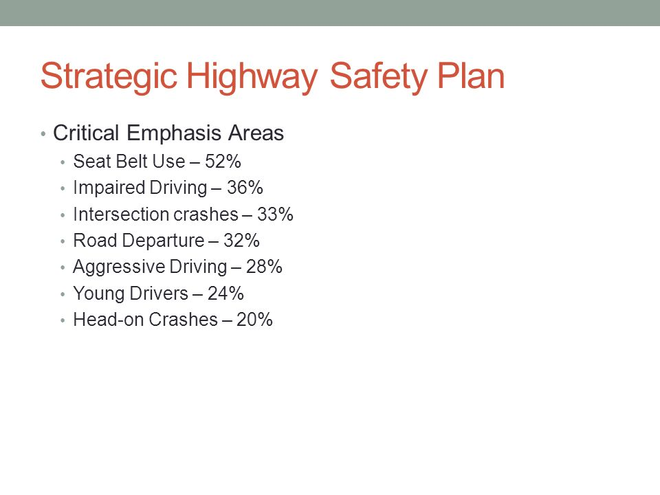 Strategic Highway Safety Plan Critical Emphasis Areas Seat Belt Use – 52% Impaired Driving – 36% Intersection crashes – 33% Road Departure – 32% Aggressive Driving – 28% Young Drivers – 24% Head-on Crashes – 20%
