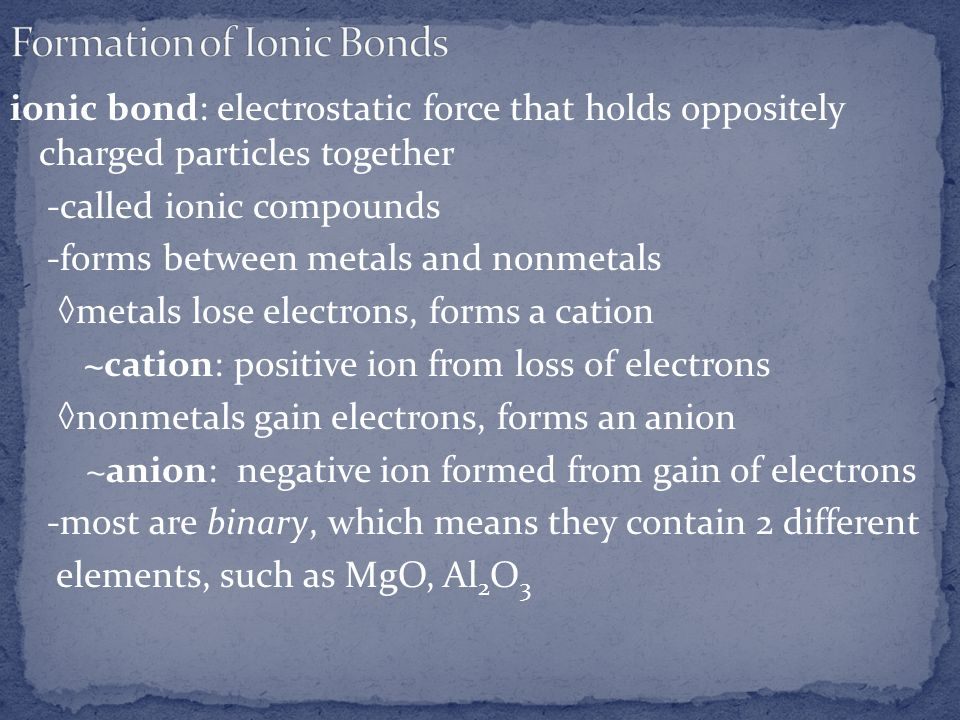 ionic bond: electrostatic force that holds oppositely charged particles together -called ionic compounds -forms between metals and nonmetals metals lo