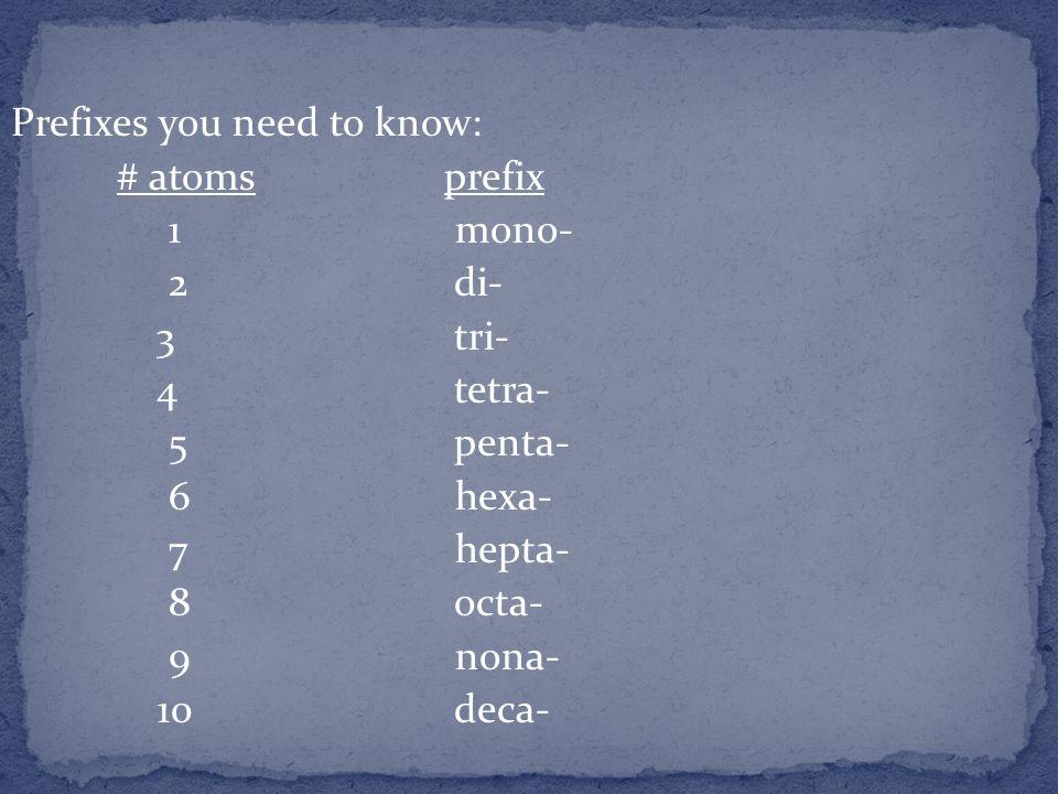 Prefixes you need to know: # atoms prefix 1 mono- 2 di- 3 tri- 4 tetra- 5 penta- 6 hexa- 7 hepta- 8 octa- 9 nona- 10 deca-