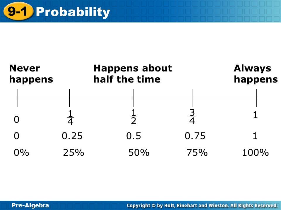 Pre-Algebra 9-1 Probability 0 0.25 0.5 0.75 1 0% 25% 50% 75% 100% NeverHappens about Always happenshalf the timehappens 1 4 1 2 3 4 0 1