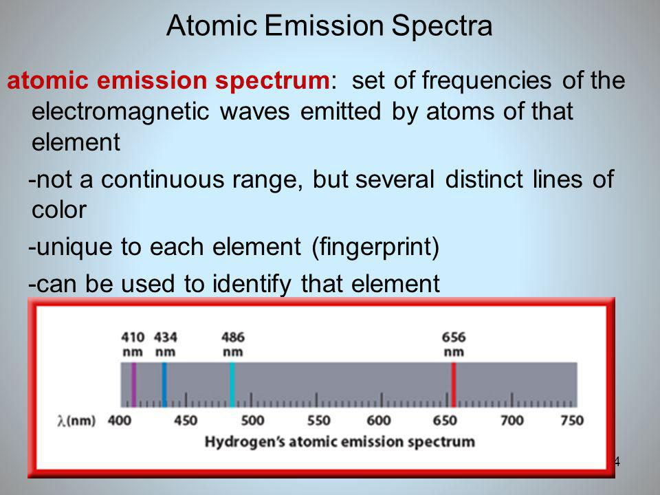 14 Atomic Emission Spectra atomic emission spectrum: set of frequencies of the electromagnetic waves emitted by atoms of that element -not a continuou